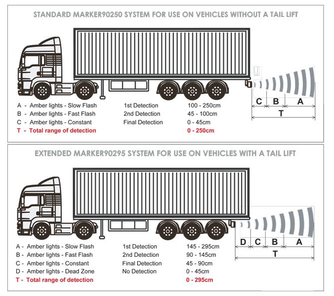 trailer reversing system